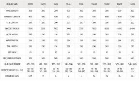 Nitro Snowboards Size Chart Nidecker Score Snowboard 2020