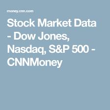 Dow Jones Quote Amazing Stock Market Data Dow Jones Nasdaq SP 48 CNNMoney Money
