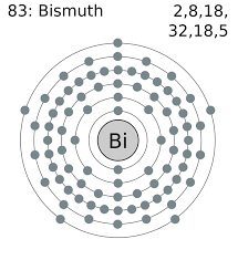 File:Electron shell 083 bismuth.png - Wikimedia Commons
