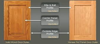 cope and stick router bits mortise tenon cope stick cabinet doors cabinet door profile options flat cope and stick router bits