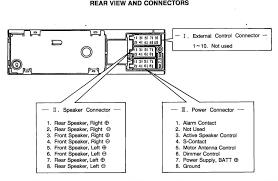 2003 mitsubishi eclipse radio wiring diagram zookastar com 2003 mitsubishi eclipse radio wiring diagram rate 1999 dodge durango car radio wiring diagram modified life