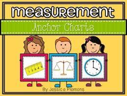 Kinder Anchor Charts Math Anchor Charts Measurement