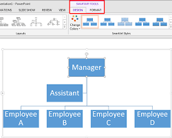 Inserting Organization Chart In Powerpoint 2007 Change Layout Of Organization Chart In Powerpoint 2013
