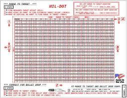 17 Studious Moa Bullet Drop Chart