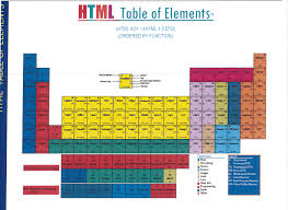 Designer Still Pursuing Bogus Takedown Of Periodic Table Of HTML ...