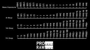 Neutral Density Filter Chart Pdf Www Bedowntowndaytona Com