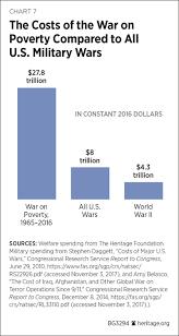 Understanding The Hidden 1 1 Trillion Welfare System And