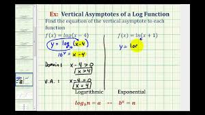 ex vertical asymptotes and domain of logarithmic functions