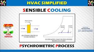 Sensible Cooling Psychrometric Chart Sensible Cooling Psychrometric Process Simplify Hindi Version