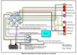 electric brake wiring diagram wiring diagrams and trailer 7 pin wiring diagram diagrams and