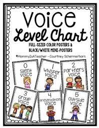 Voice Level Posters Charts School Voice Levels Voice