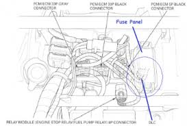 kawasaki vulcan 1500 fuse box location wiring diagrams database 2003 kawasaki vulcan wiring diagram 2003 image about wiring