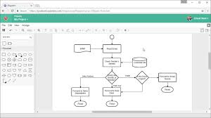 Process Flow Chart Engine Schematic Catalogue Of Schemas