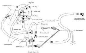 lt155 wiring harness john deere lt155 hood wiring diagram image john deere lt155 wiring diagram motor wiring john deere wiring harness 90 wiring diagrams