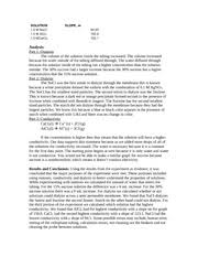 Diffusion And Osmosis Lab Report Osmosis And Diffusion Lab Report Osmosis And Diffusion Lab Report