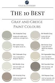 Gray Paint Chart Sherwin Williams The 10 Best Gray And Greige Paint Colours