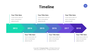Startup Timeline Template Startup Business Ppt Pitch Deck