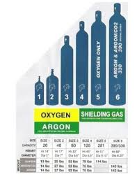 Oxygen Cylinder Size Chart Welding Www Bedowntowndaytona Com