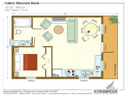 Pool House Plans Designs  Home Decor GalleryPool House Floor Plans
