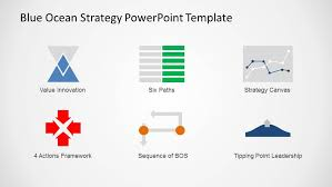 Bos Chart Template Blue Ocean Strategy Powerpoint Template