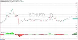 Merchants and users are empowered with low fees and reliable confirmations. Bitcoin Cash Price Prediction Forecast How Much Will Bitcoin Cash Be Worth In 2021 And Beyond Trading Education