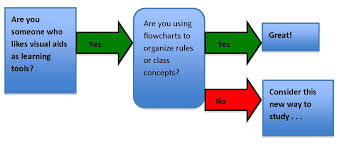 Parol Evidence Rule Chart May 2013 Montana Law Deliberate Practice Program