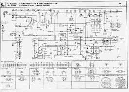 taylor dunn wiring diagram wiring diagram shrutiradio taylor dunn b2-48 wiring diagram at Taylor Dunn Wiring Harness