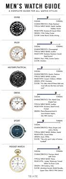 17 best ideas about mens watches uk watches for men a complete overview on the different watch styles found in menswear how to wear them their origin and more men watch guide