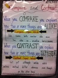 Anchor Chart Comparing Contrasting Two Stories Google