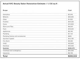 new construction plumbing cost per fixture. Exellent Per Retail Renovation Cost Inside New Construction Plumbing Cost Per Fixture O
