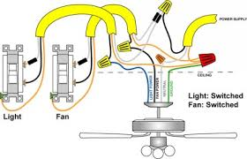 connecting ceiling fan light switch lighting fixtures lamps wiring a ceiling fan and light pro tool reviews