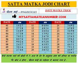 Bright Satta Taim All India Satta Chart