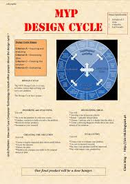 Inquiring And Analyzing Design Cycle Year 6 September 2014
