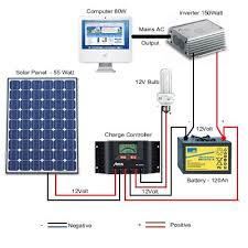 solar cell hook up