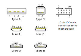 pinouts for cables, connectors and circuits 9 Pin Serial To Usb Wiring Diagram universal serial bus usb pinout 9 pin serial to usb wiring diagram