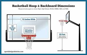 basketball court dimensions gym size