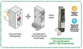 square d by schneider electric qo 20 amp single pole dual function Ground Fault Breaker Wiring Diagram combine combination arc fault and ground fault protection into one circuit breaker ground fault circuit breaker wiring diagram