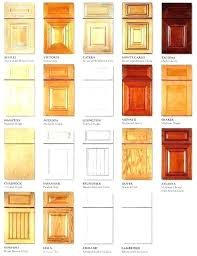 types of cabinets kitchen cabinet wood types cabinet wood types and costs types of cabinet wood