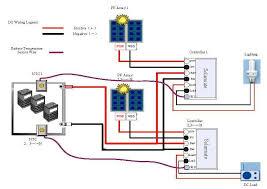 diy solar panel system wiring diagram facbooik com Off Grid Solar Wiring Diagram diy solar panel wiring diagram periodic \& diagrams science off grid solar system wiring diagram