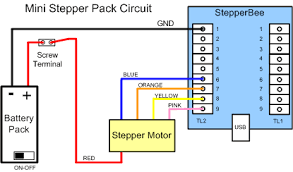 servo pack starter pack for control and automation beginners for ease of identification the stepper motor has colour coded wires which correspond to those indicated in the circuit diagram above the battery pack also