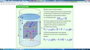 ГДЗ по алгебре класс Контрольные работы Контрольная работа по теме сила архимеда
