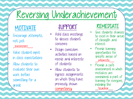 types of gifted underachievers powerpoint notes slides