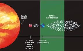 Otro sistema solar a tiro de piedra   La Verdad