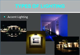 types of lighting fixtures. Types Of Light Fixtures Top 3 Design That Will Make You For . Lighting
