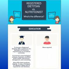 Learn How to Become a Dietitian   All Allied Health Schools Tag  Registered Dietitian Nutritionist
