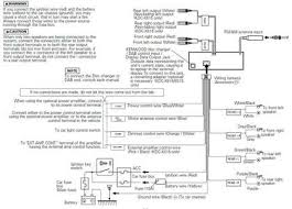 solved kenwood kdc mp145 wiring diagram to a 2001 fixya ironfist109 231 jpg