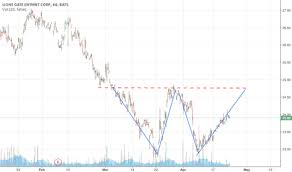 Lgf B Stock Price And Chart Nyse Lgf B Tradingview