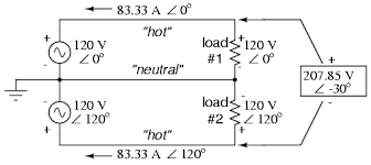 three phase power systems polyphase ac circuits electronics Power Formula For 3 Phase pair of 120 vac sources phased 120o, similar to split phase power formula for 3 phase