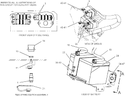 wiring diagram for craftsman lawn tractor images jcb battery diagram wiring diagram newdiagrams com