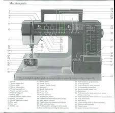 Husqvarna Sewing Machines Parts